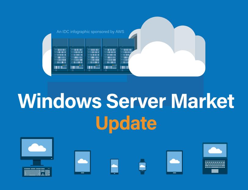 IDC: Windows Server Market Update